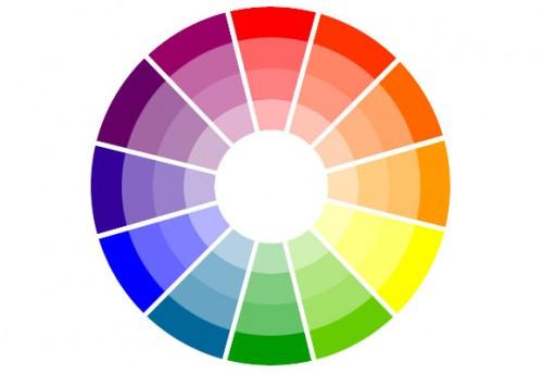 Nociones importantes sobre el color